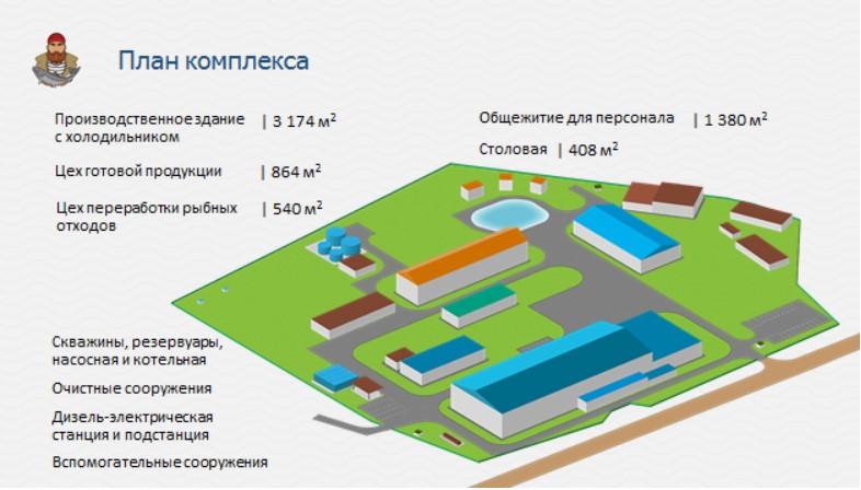 На Сахалине построят рыбоперерабатывающий комплекс мощностью более 200 тонн в сутки